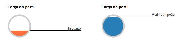 Não ter um perfil completo é outro erro para quem procura emprego no LinkedIn